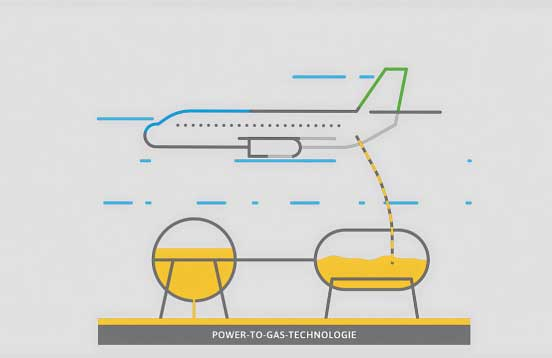 Illustration, Infografik und 2D Animation für den Erklärfilm - Power-to-Gas.